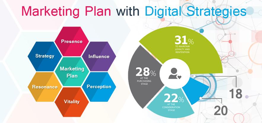 Digital-marketing-Strategies.jpg