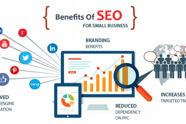 Search Engine Optimization In Nigeria and SEO Companies In Lagos