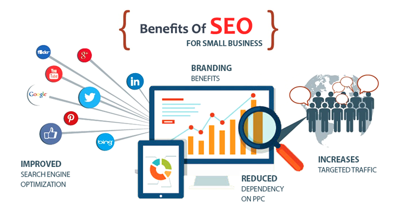 SEO Company in Nigeria and search engine optimization in Nigeria
